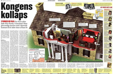 Elvisnews Com Visual For Upstairs At Graceland Misc